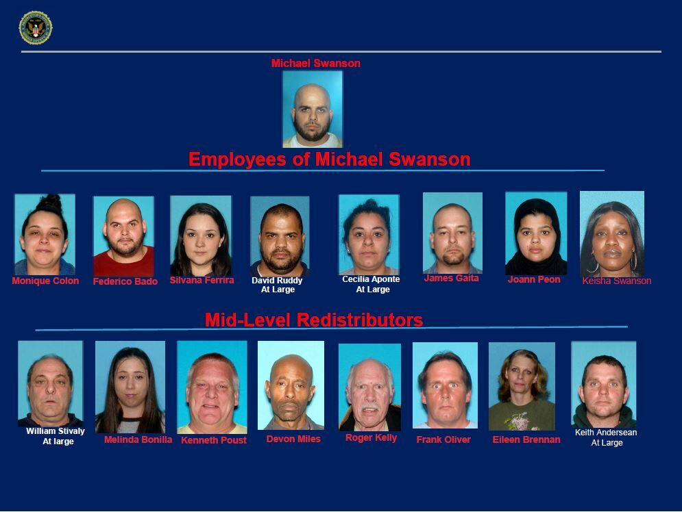 Authorities in Morris County Dismantle Multi-County Drug